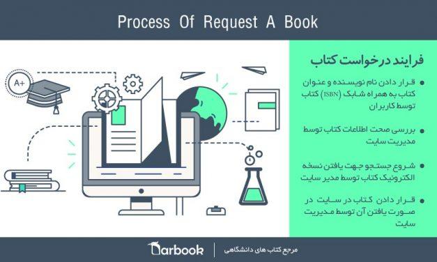 کتاب های درخواستی